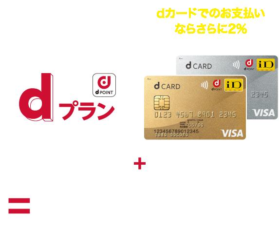 dプランをdカードでお申し込みすれば月々の電気料金のお支払いで3%相当たまる!