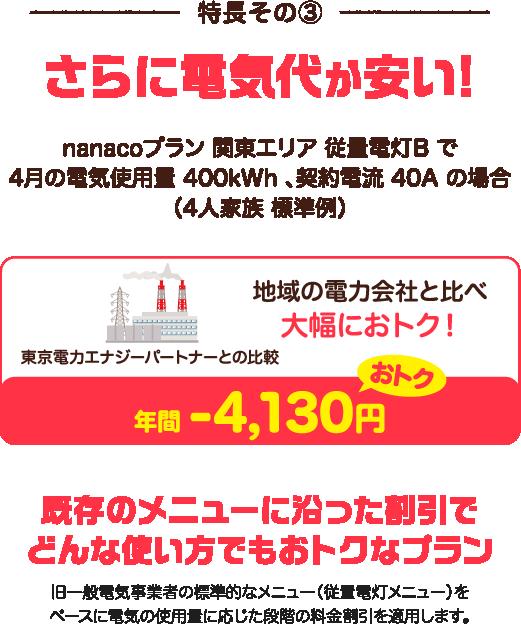 さらに電気代が安い!4人家族標準例の場合、地域の電力会社と比べ年間4130円と大幅におトク!