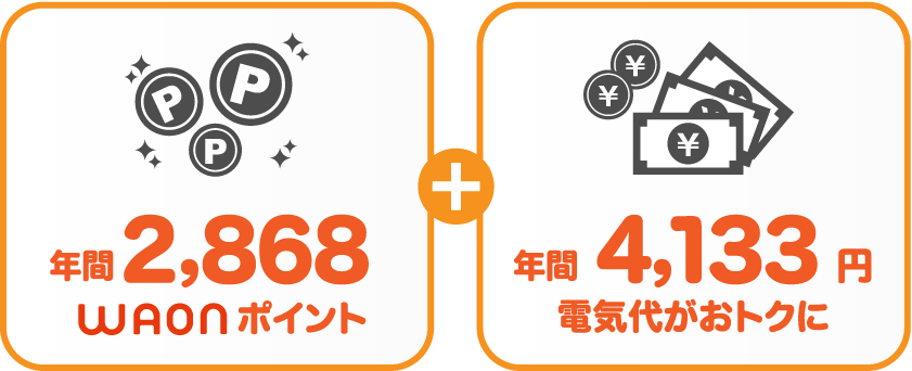 東京電力エナジーパートナー 従量電灯BとサミットエナジーWAONプランの比較