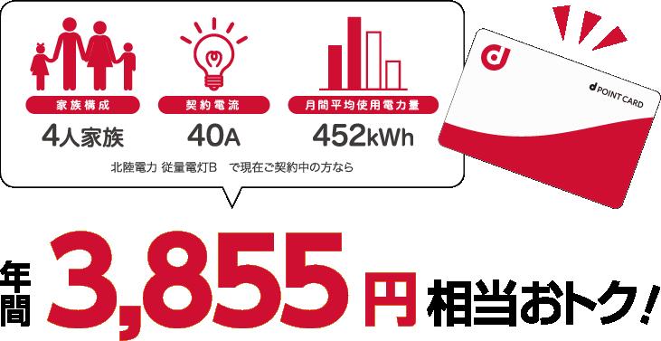 4人家族、452kWhの場合、北陸電力 従量電灯Bと比較すると年間3855円相当おトク!