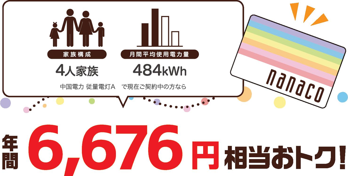 4人家族、484kWhの場合、中国電力 従量電灯Aと比較すると年間6676円相当おトク!