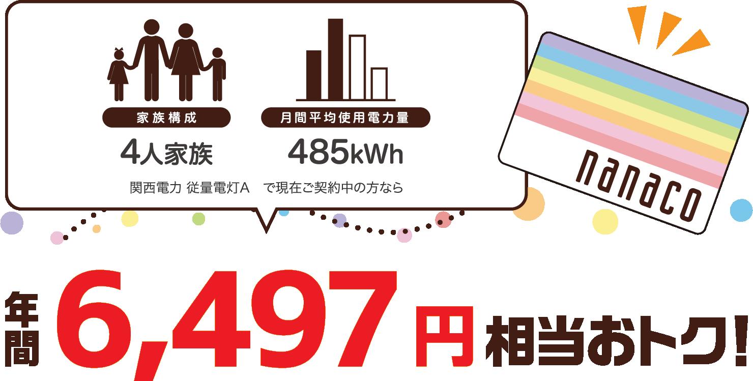 4人家族、485kWhの場合、関西電力 従量電灯Aと比較すると年間6497円相当おトク!