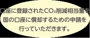 口座に登録されたCO₂削減相当量を国の口座に償却するための申請を行っていただきます。