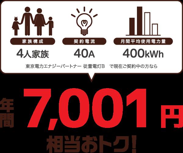 例えば関東エリア:東京電力エナジーパートナー 従量電灯B契約電流:40A使用電力量:年間4,800kWhの場合