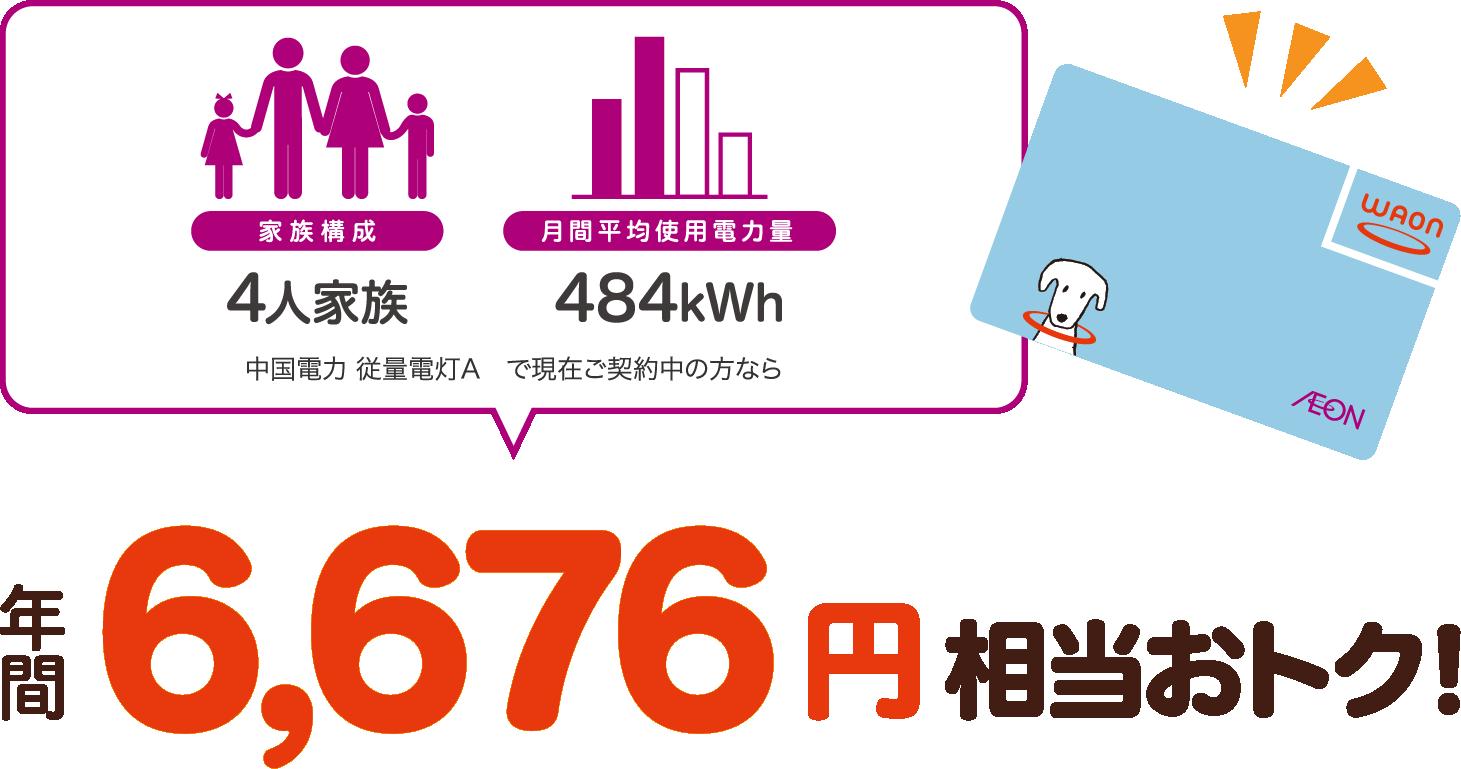 4人家族、400kWhの場合、中国電力 従量電灯Aと比較すると年間6843円相当おトク!