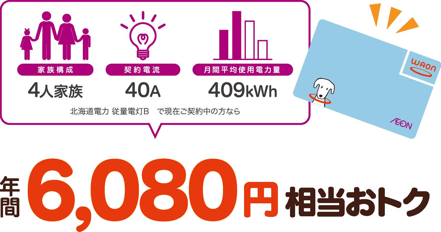4人家族、40A、400kWhの場合、北海道電力 従量電灯Bと比較すると年間6233円相当おトク!
